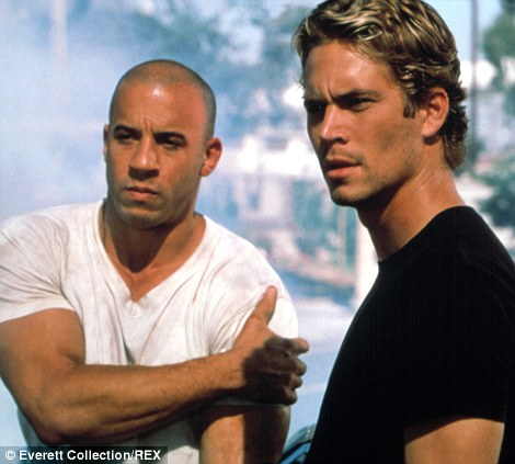 Fast & Furious Actor Died
